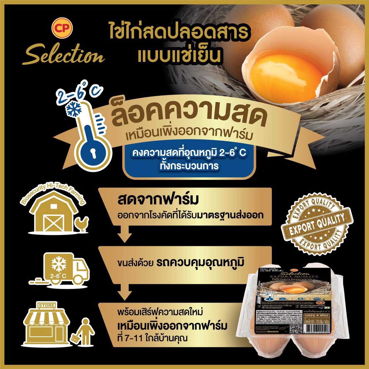 ไข่ไก่สดปลอดสาร (แบบแช่เย็น) ตราซีพี ซีเล็คชั่น